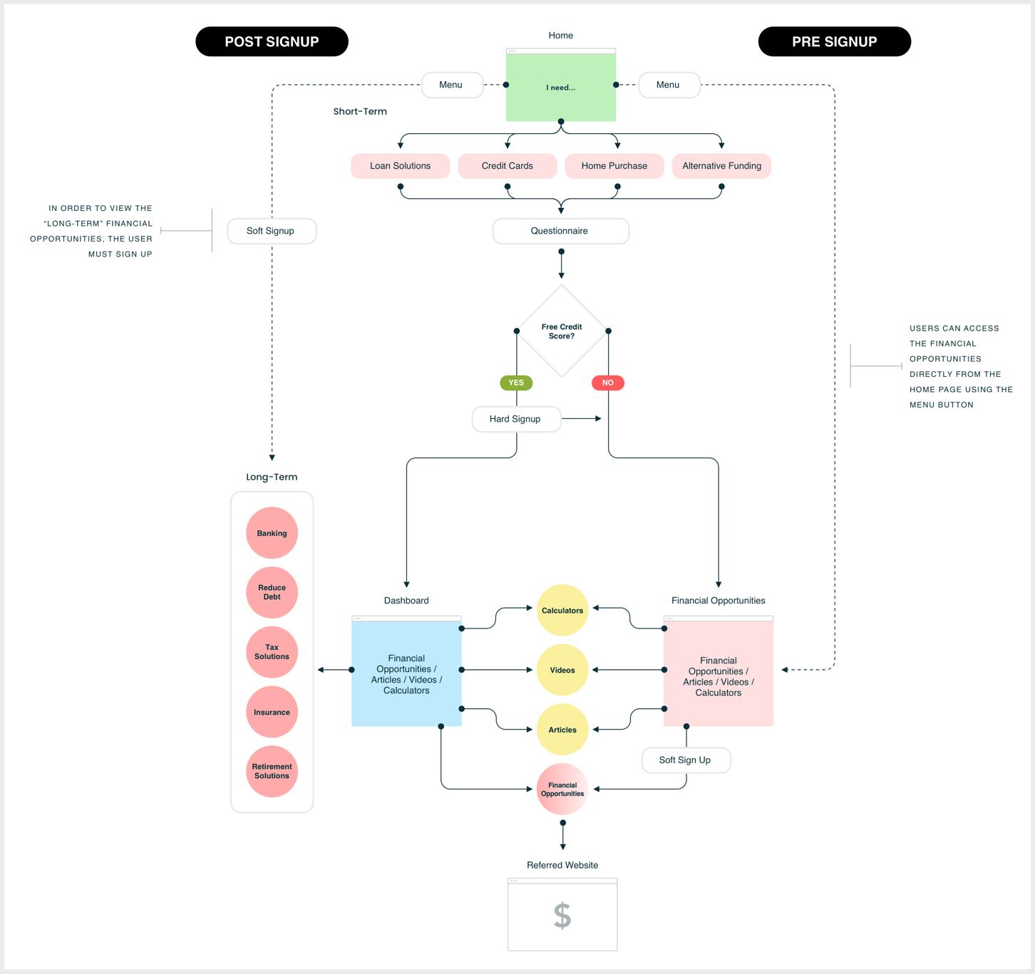 2bba_sitemap